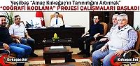 'COĞRAFİ KODLAMA PROJESİ' HAZIRLIK...
