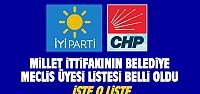 MİLLET İTTİFAKI MECLİS ÜYESİ LİSTESİ...