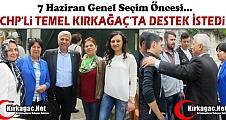 CHP'Lİ TEMEL KIRKAĞAÇ'TA DESTEK İSTEDİ