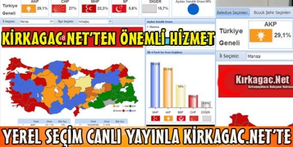 YEREL SEÇİM CANLI YAYINLA KİRKAGAC.NET'TE