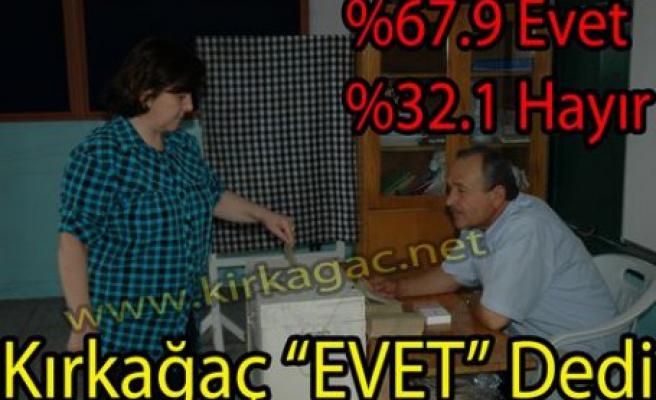 İşte Kirkagac.net Farkıyla Ayrıntılı Seçim Sonuçları