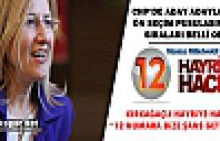 """CHP'Lİ HACET """"12 NUMARA BİZE ŞANS GETİRECEK"""""""