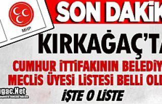 CUMHUR İTTİFAKI MECLİS ÜYESİ ADAYLARI BELLİ...